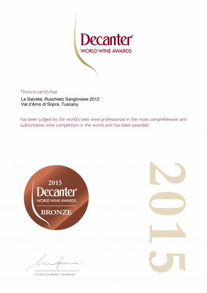 Certificate_WINE114512_IT_TUS_DWWA2015